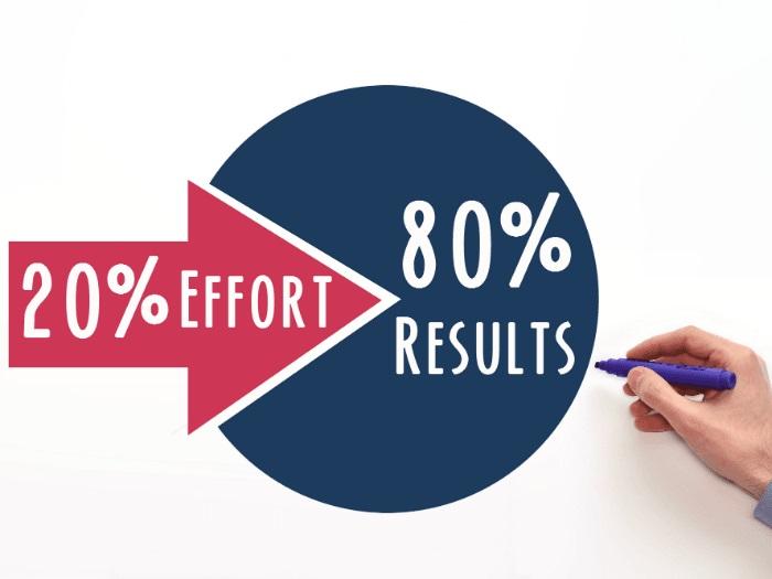 Ești eficientă sau ocupată?